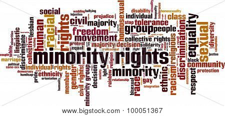 Minority Rights Word Cloud