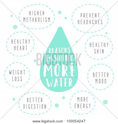 Reasons to drink more water.