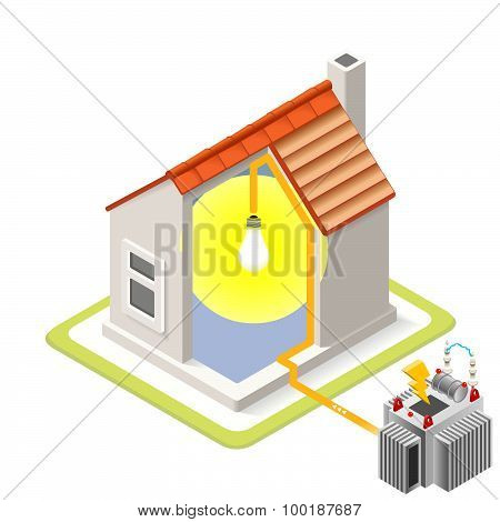 Energy Chain 09 Building Isometric