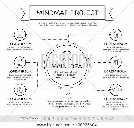 Mindmap, scheme infographic design concept