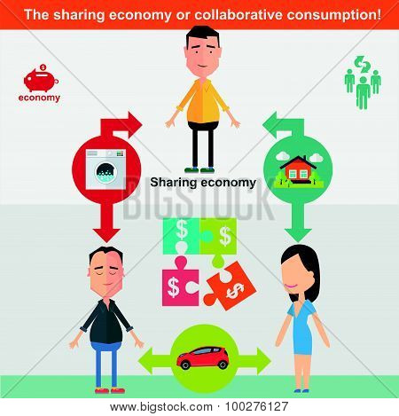 Sharing economy and smart consumption concept. Vector illustration in flat style. poster