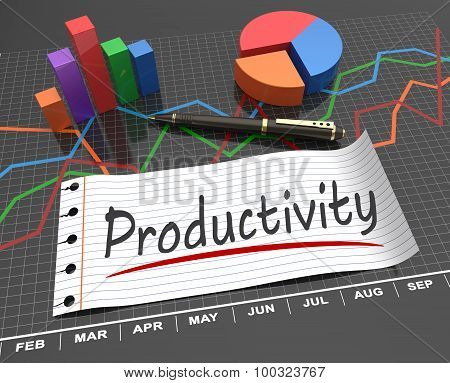 Productivity And Development