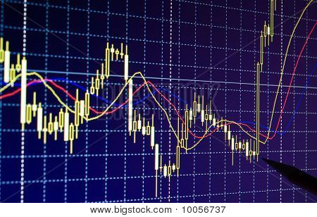trading forex charts