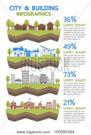 City and building infographi