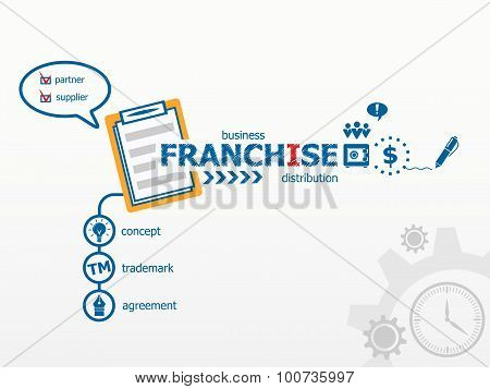 Franchise Concept And Notebook For Efficiency, Creativity, Intelligence.