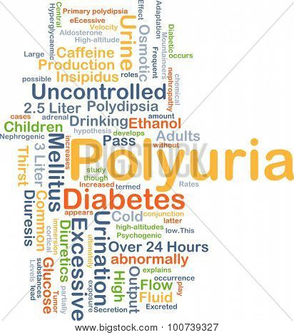 Background concept wordcloud illustration of polyuria