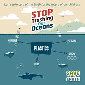 Stop trashing our oceans. Pollution of the ocean plastic debris. Save the Earth eco illustration poster