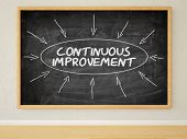 Continuous Improvement - 3d render illustration of text on black chalkboard in a room. poster