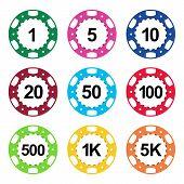 Gambling casino poker chips color sign set poster