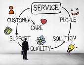 Customer Satisfaction Service Hospitality Support Concept poster