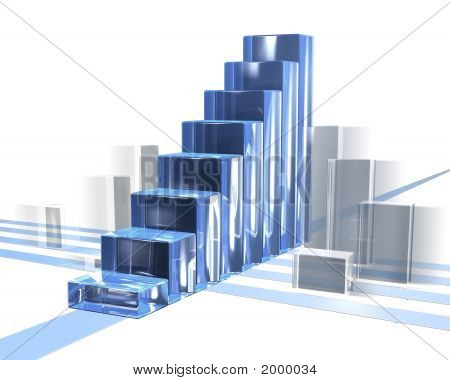 Bar Chart In Motion