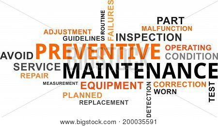 A word cloud of preventive maintenance related items