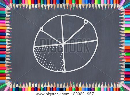 Digital composite of pie chart on blackboard with coloring pencils