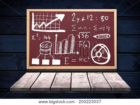 Digital composite of math equations on blackboard