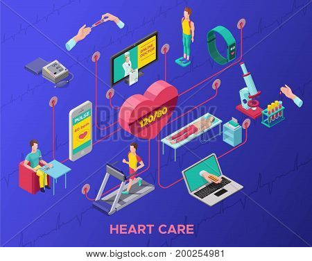 Medical health monitoring isometric concept with modern gadgets equipment different methods and procedures of heart care vector illustration