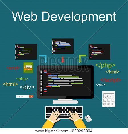 Web development illustration. Flat design illustration concepts for brainstorming, coding, programming, web development, web design.