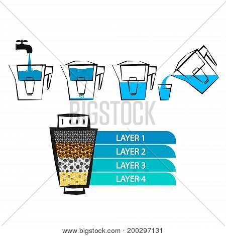 Water filtration and filter circuit illustration vector