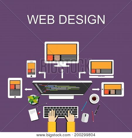 Web design illustration. Flat design. Banner illustration. Flat design illustration concepts for web designer, web development, web developer, responsive web design, programming, programmer.