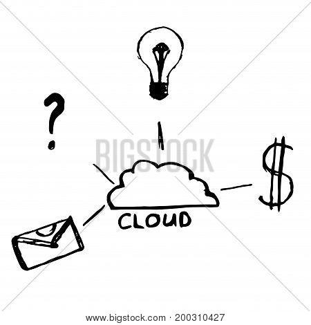 Cloud data sketch hand drawn. Cloud computing and cloud security big data cloud backup vector illustration