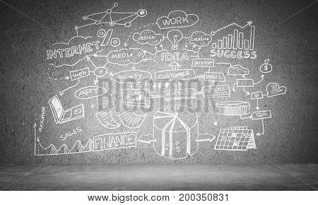 Hand drawn business plan information on grey concrete wall.