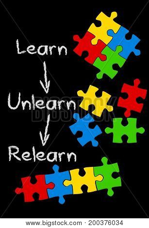 Learn, unlearn and relearn concept