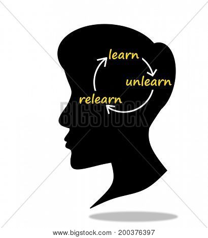 Unlearn and relearn concept