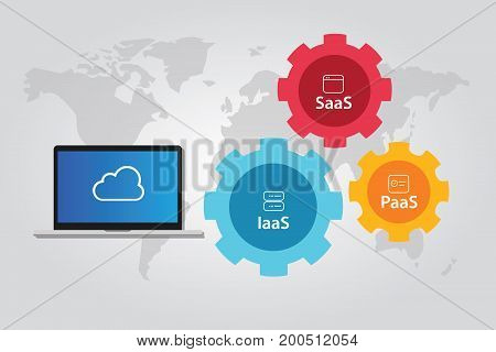 cloud stack combination of IaaS PaaS and SaaS Platform Infrastructure Software as a service vector