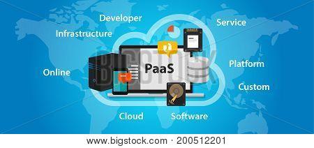 PaaS platform as a service cloud solution technology concept laptop server vector