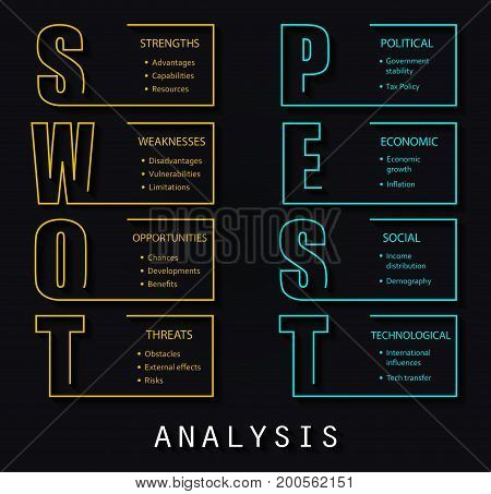 SWOT Analysis and PEST Analysis font design with main objectives - project management template