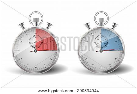 Two stopwatches. The measured time is fifteen seconds: to be in time late.