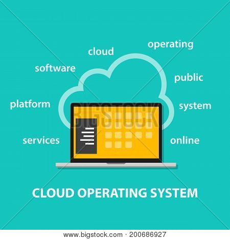 cloud OS operating system laptop online internet concept computer engineering gear vector