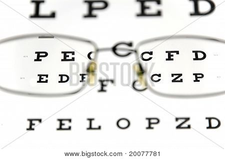 Eyeglasses and snellen eye chart. The eye test chart is shown blurred in the background. poster