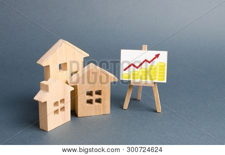 Wooden Figures Of Houses And A Poster With Golden Coins. The Concept Of Real Estate Value Growth. In
