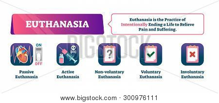 Euthanasia Vector Illustration. Labeled Medical Intentionally Life Ending Explanation. Disease Suffe