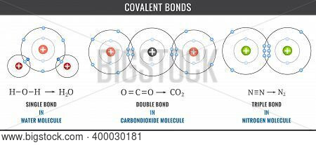 Covalent Bonds. Covalent Bonds Including Single, Double, And Triple Bonds In Water, Carbondioxide Mo