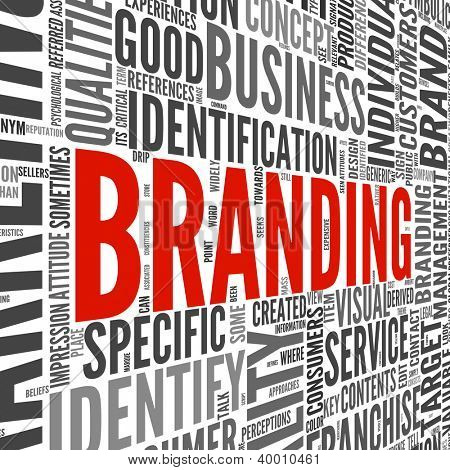 Branding and marketing concept in word tag cloud on white