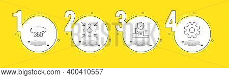 Minimize, Security Agency And 360 Degrees Line Icons Set. Timeline Process Infograph. Service Sign.