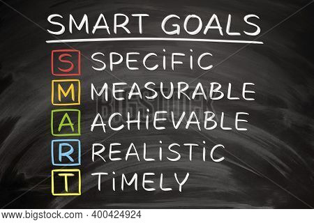 Smart - Specific, Measurable, Achievable, Realistic And Timely Goals Setting Concept Handwritten On