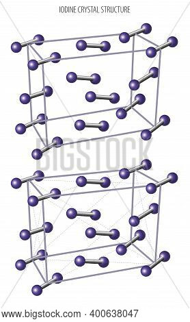 Vector Illustration Of Crystal Lattice Of Iodine.