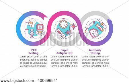 Covid Testing Vector Infographic Template. Rapid Antigen, Antibody Testing Presentation Design Eleme