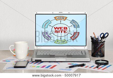Scheme Web Site On Screen