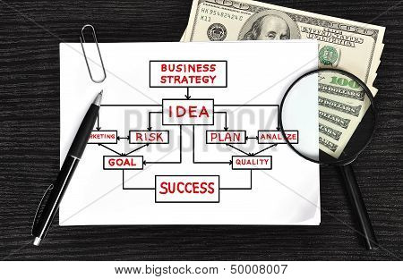 Paper With Business Plan