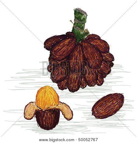 Karat Banana