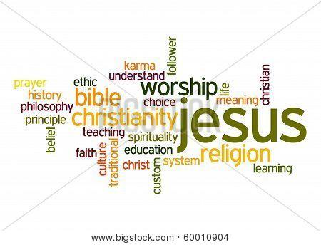 Jesus Word Cloud