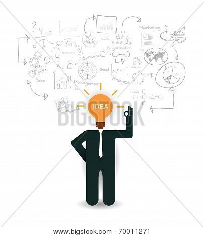 Businessman Planning Business Idea