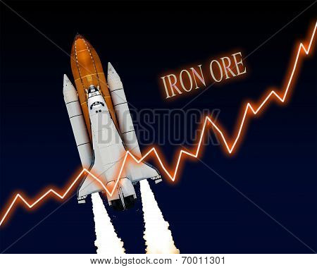 Iron Ore Stock Market