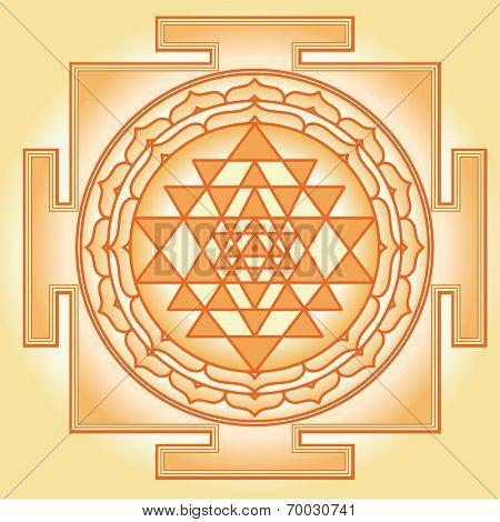 Shri Chakra Yantra