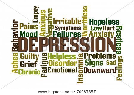 Depression word cloud on white background