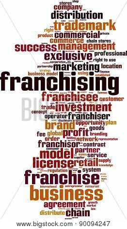 Franchising Word Cloud