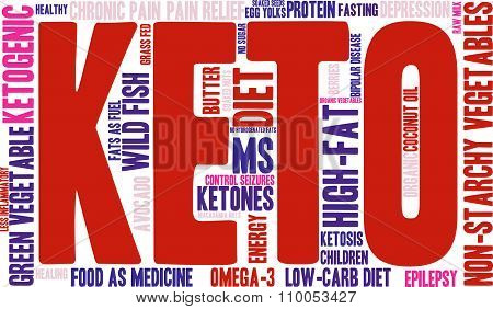 Keto Word Cloud